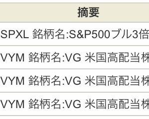 【2020年7月1日】SBI証券にて、SPXL配当金の入金を確認!