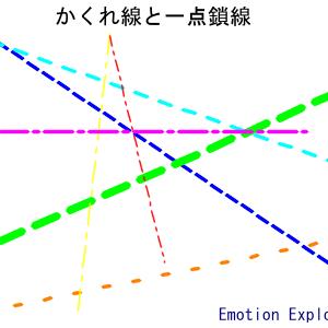 OpenCVで点線を描く。 かくれ線と一点鎖線