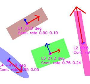 Pythonで主成分分析(PCA).その2 主成分軸について