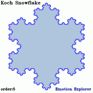 コッホ曲線 雪の結晶(Snow flake)を描く