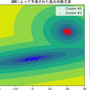 Scikit-Learn ガウス混合モデル GaussianMixtureスコアの等高線グラフ描画