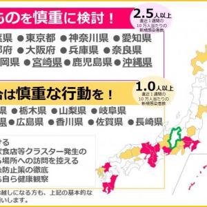 長野県 新型コロナウィルス対策情報。(追記:舛添氏記事)