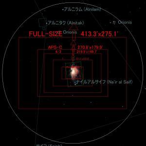 撮像素子によるレンズ使用エリアの比較