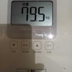 9月14日~16日の体重の記録&近況