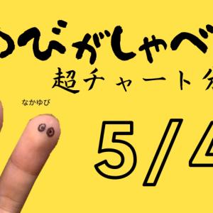ゆびがしゃべる超チャート分析 5/4