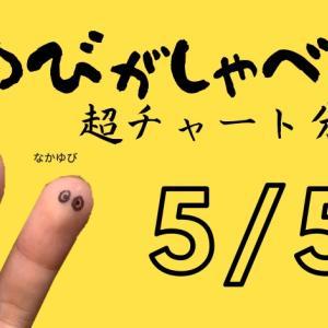 ゆびがしゃべる超チャート分析 5/5