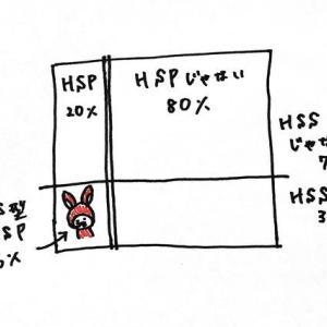 【HSS型HSP診断テスト】質問の意味がわからない(外向型とは違う気がする)