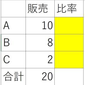 【電卓】CASIO一般電卓構成比計算