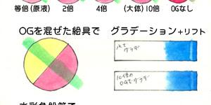 透明水彩におけるオックスゴールの効果を検証!