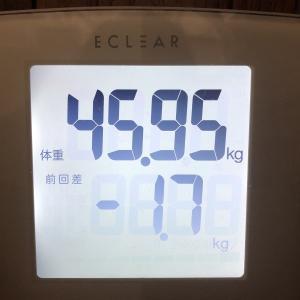 45.95キログラム
