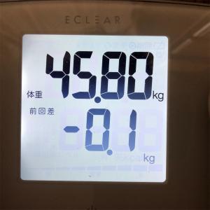 45.80キログラム 鎌倉お出かけ