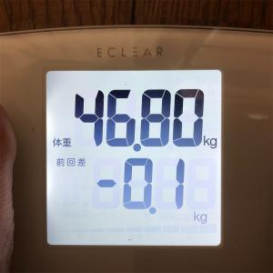 46.8kg あんバター