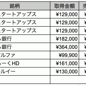 1月の株式取引・配当・優待+FXまとめ