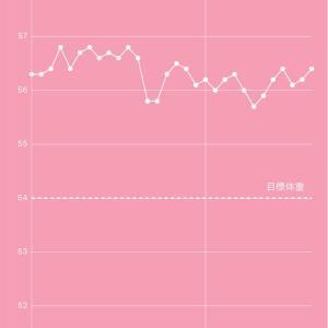 産後 ダイエット150日目 近くて遠い55kg 黒酢ドリンク飲み始めました