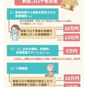 【介護士の仕事 70】コロナ慰労金給付 7月から受付!