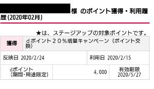 【結果報告】dポイント20%増量キャンペーン(2019/11/15~2020/1/15)【4000ポイント貰いました】