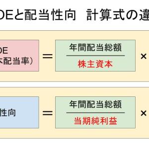 【配当性向との違いは?】株主還元指標「DOE(株主資本配当率)」の活用方法