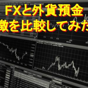 【積立FXのメリットも解説!】FXと外貨預金の特徴を比較してみた