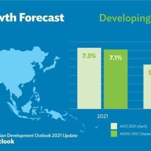 アジア経済見通し2021秋 新型コロナの影響長引く