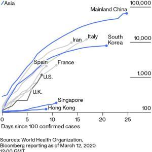 日本のコロナ感染者数が「少なすぎる」と疑念を持たれる本当の理由