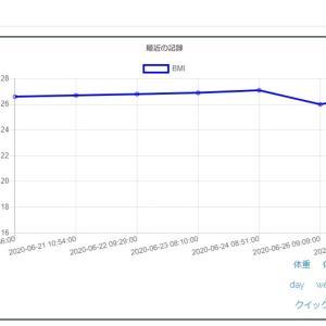 【Laravel】【ダイエット支援】グラフをもっと簡潔に【完成】