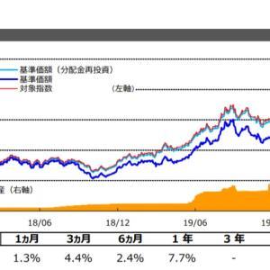 不人気債券ETF【2512】外国債券(為替ヘッジあり)ETFより分配金です。