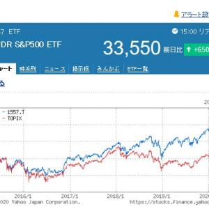 東証版SPY【1557】SPDR S&P500 ETFより最後の分配金です。