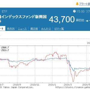 原価の毀損が激しい高配当ETF【1566】上場インデックスファンド新興国債券より分配金です。