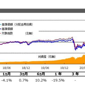 回復の遅さが気になる【2515】外国REIT(為替ヘッジなし)ETFより分配金通知です。