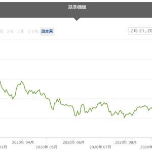 インデックス投資のコアになりそうなのにやっぱり不人気な【2561】iシェアーズ・コア 日本国債 ETFより分配金通知です。