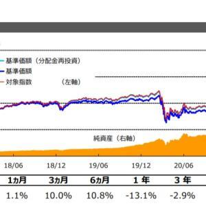 ジュニアNISA口座の【1550】MAXIS 海外株式(MSCIコクサイ)上場投信から分配金です。