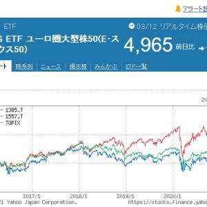 投資対象としては重要なはずなのにマイナー過ぎる【1385】UBS ETF ユーロ圏大型株50より2021年2月の分配金です。