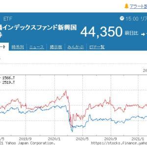 株価上昇も元資産は毀損【1566】上場インデックスファンド新興国債券より分配金です。