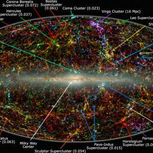 『1光年』とかいう1秒で地球を7周半できる速度で1年間進んだ距離「頭おかC」「観測可能な宇宙の全体像ヤバすぎィ!」