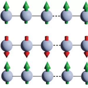 最近の量子力学、意味不明すぎる『時間結晶を溶かすと複雑なネットワークを作れることが判明』『ふーん、なるほどね』『完全に理解した』
