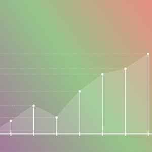 しゅんすけのFXチャート表示画面の紹介