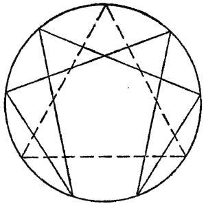 宇宙の法則(序章)