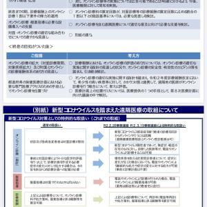 医療従事者の感染リスク回避にオンライン診療活用とアメーバピグPC版