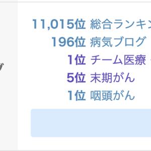 にほんブログ村ランキング1位になりました。