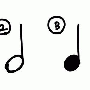 【ピアノ初心者のための楽譜の読み方】リズムの読み方①