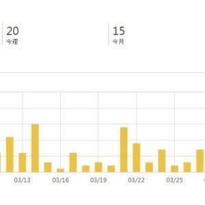 ブログ開設3ヶ月余り アクセス推移