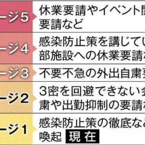 【猛威】北海道も感染者が3倍に激増する異常事態に…クラスターも発生し警戒ステージが2に引き上げられ緊急事態宣言が出るかも知れない!?