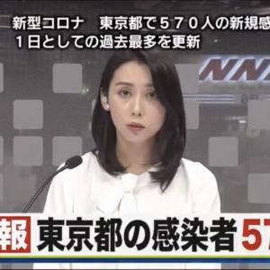 【過去最悪】東京都の新型コロナウイルス感染者数が570人と過去最多を更新中