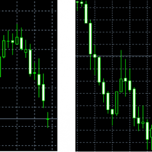 FXと水平ラインについて