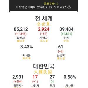 韓国のコロナ情報を見る