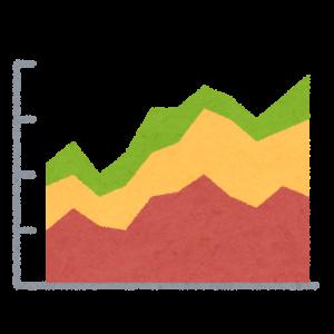 中学入試の偏差値と高校入試の偏差値の違い:5年生の夏前