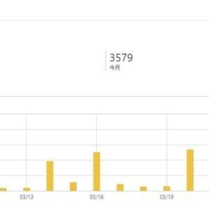 ブログのアクセス数を公開してみる(2020年3月末) 2カ月目はアクセス数3.5倍