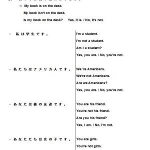 be動詞(am, are, is)