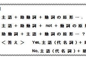 助動詞を使った文(PARTⅠ)