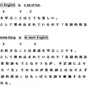 文の変形ー「不定詞」